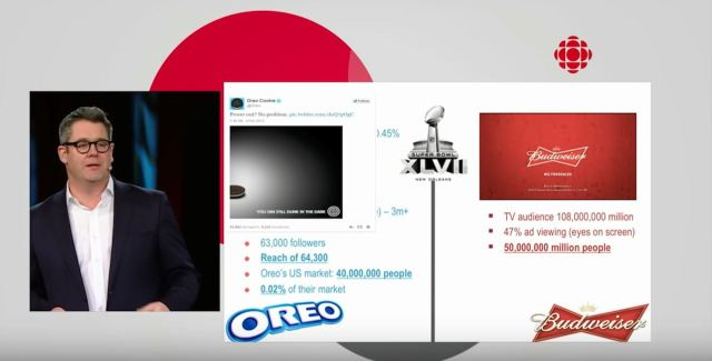 Prof. Mark Ritson - Oreo v. Bud, Super Bowl exposure